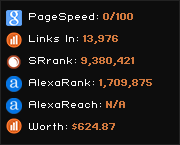 4bikes.pl widget