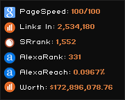 4chan : 4chan - traffic statistics - HypeStat