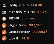 4x4club.sk widget