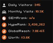 5asec.pt widget