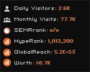 5cripa2s.top widget