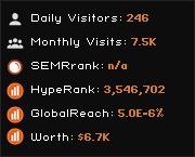 68h.tw widget