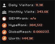 800-numbers.net widget