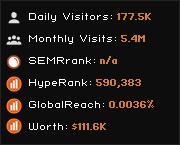 811.net widget