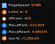 88184.org widget