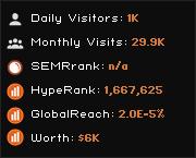 90seconds.co.uk widget
