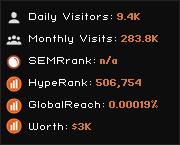 9299.net widget