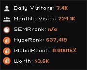 9512.net widget