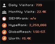 96x.fm widget