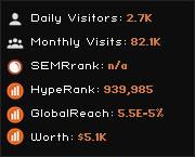 99corp.com.br widget