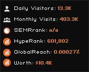 99numbers.in widget
