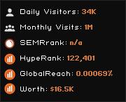 99resultsbuzz.in widget