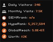 9axis.net widget