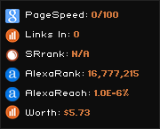 abak.pl widget