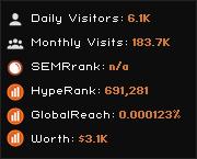 achieve-dream.net widget