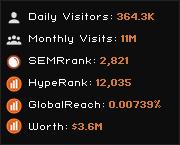 acq.osd.mil widget
