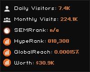 actionboard.net widget