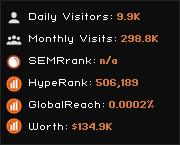 addynamix.co.uk widget