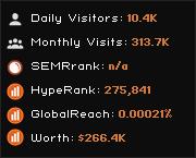 agpartners.net widget