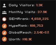 ah.fm widget