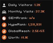 ahik.org widget