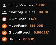 alanbecker.net widget