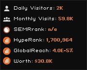 alex.com.tw widget