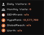alexia.it widget