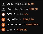 alexspencer.net widget