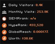 alinez.net widget