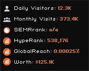 allfreeweb.net widget