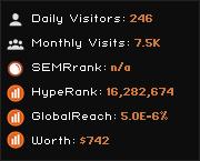 allker.org widget