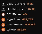 allstarlink.org widget