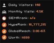 allzakka.net widget