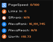 animalsexworld.net widget