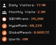 animegg.net widget