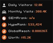anunta-repede.co.cc widget