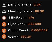 ao-escort.net widget