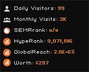 aonyx.co.uk widget