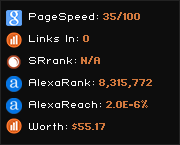 apexfunds.org widget