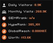 aqui.net widget