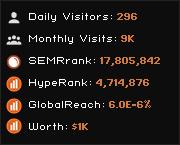 argfx.net widget