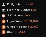 aruku.co.uk widget