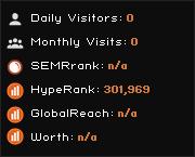 arwinglanding.net widget
