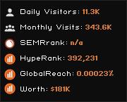 as42699.net widget