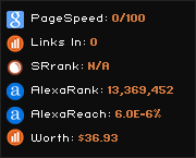 asmbranks.info widget