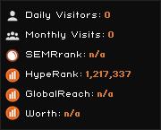 ass-fuckings.net widget