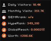 astound.net widget