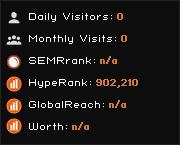 avalon.net widget