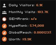 ayakino.net widget